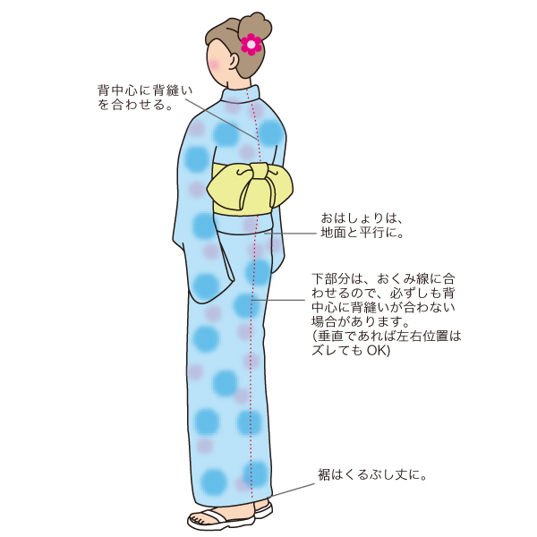 ushirosugata2
