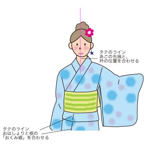 yukataline